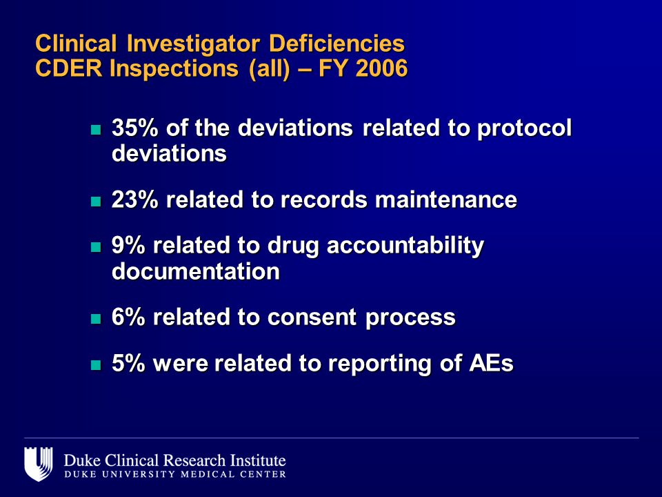 Clinical Investigator Deficiencies CDER Inspections (all) – FY 2006