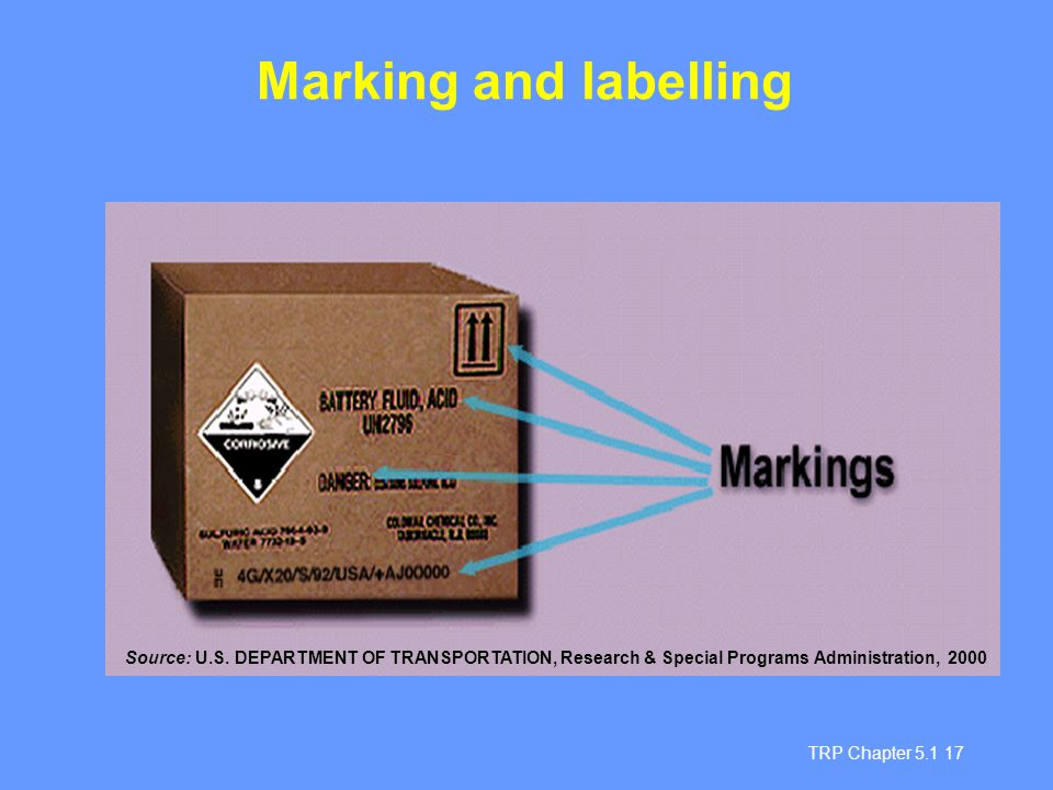 Marking and labelling Slide 17 Marking and labelling.