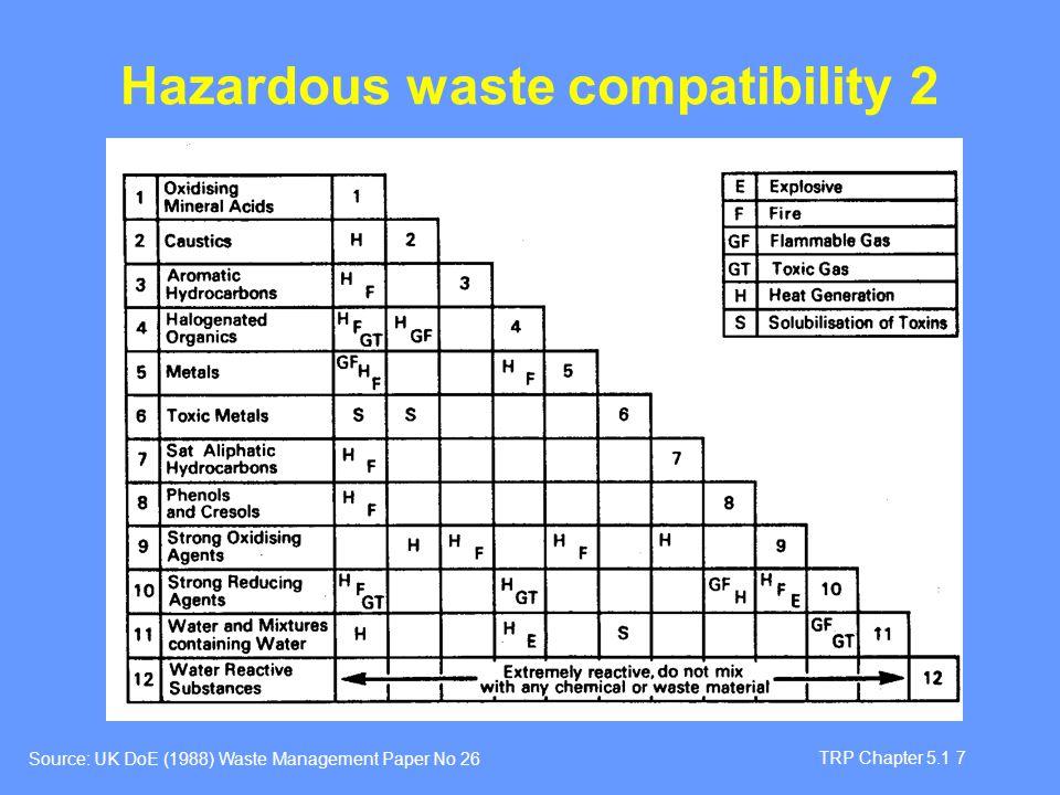 Hazardous waste compatibility 2