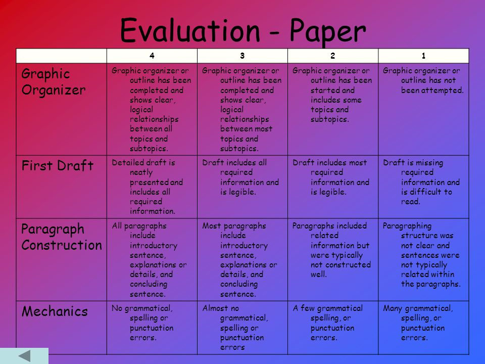 Evaluation - Paper Graphic Organizer First Draft Paragraph