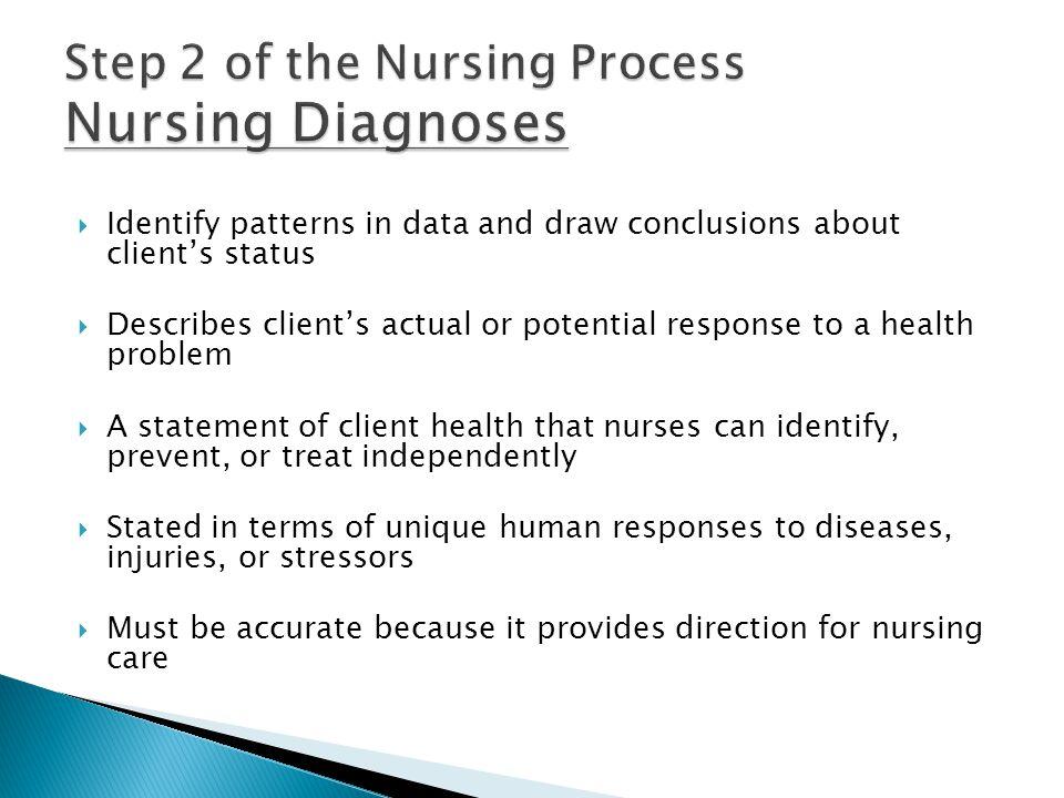 Step 2 of the Nursing Process Nursing Diagnoses