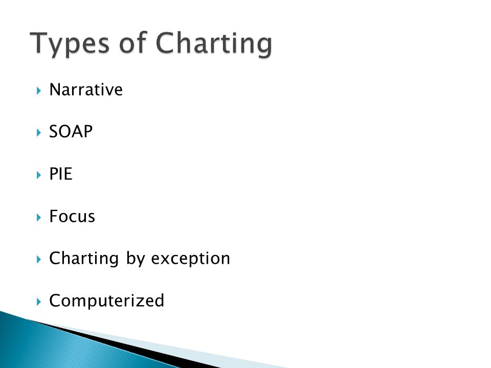 Types of Charting Narrative SOAP PIE Focus Charting by exception