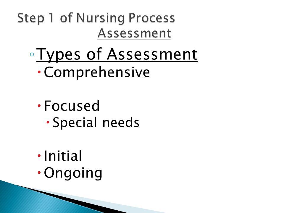 Step 1 of Nursing Process Assessment