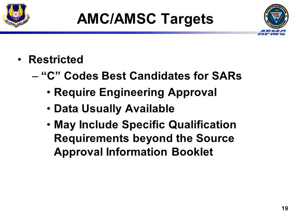 AMC/AMSC Targets Restricted C Codes Best Candidates for SARs