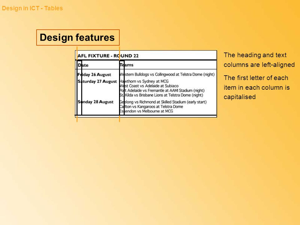 Design features The heading and text columns are left-aligned