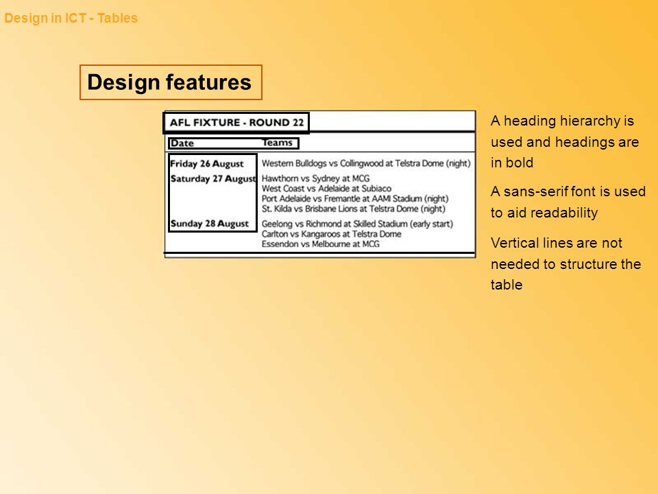 Design features A heading hierarchy is used and headings are in bold