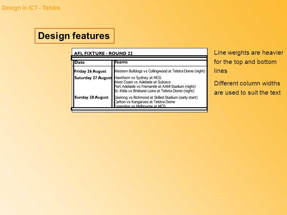 Design features Line weights are heavier for the top and bottom lines