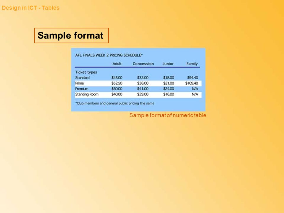 Design in ICT - Tables Sample format Sample format of numeric table