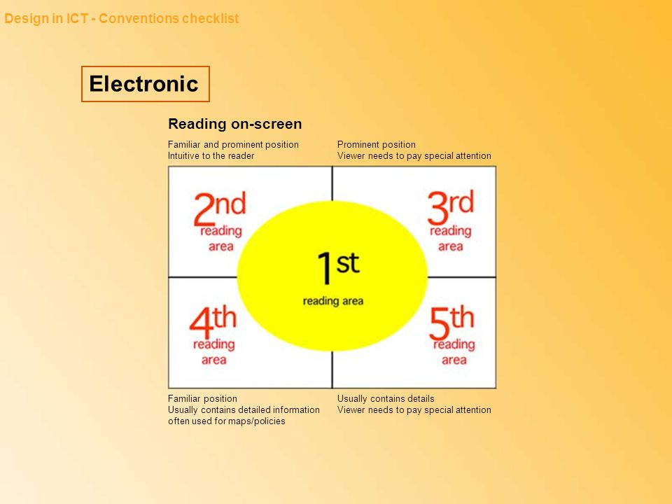 Electronic Reading on-screen Design in ICT - Conventions checklist