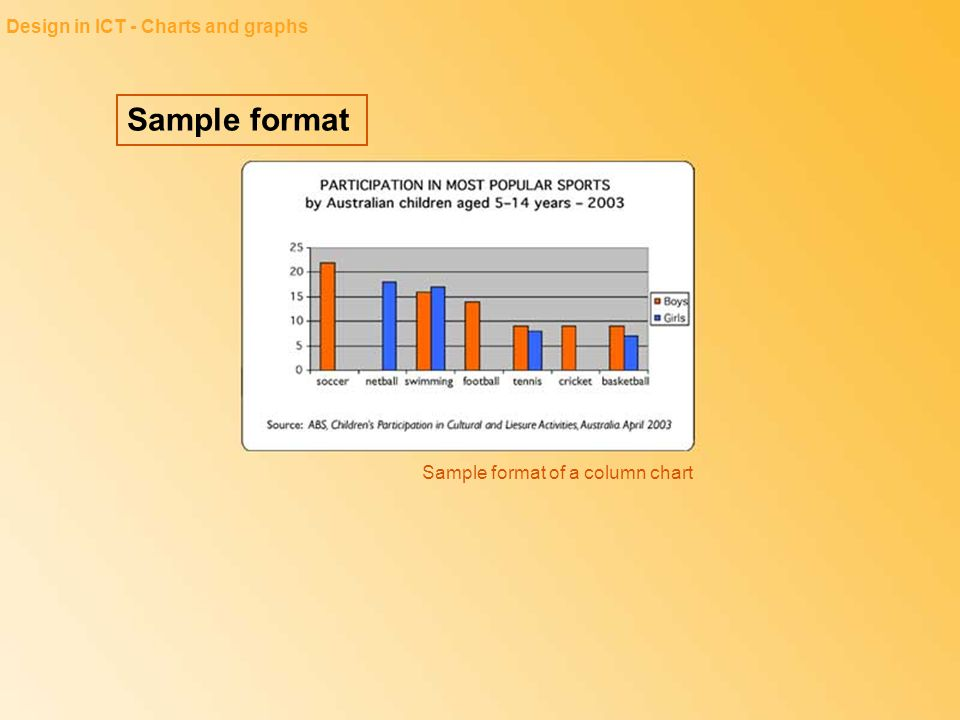 Sample format Design in ICT - Charts and graphs