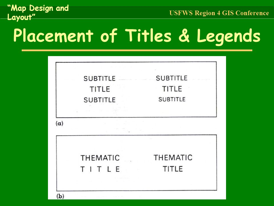 Placement of Titles & Legends