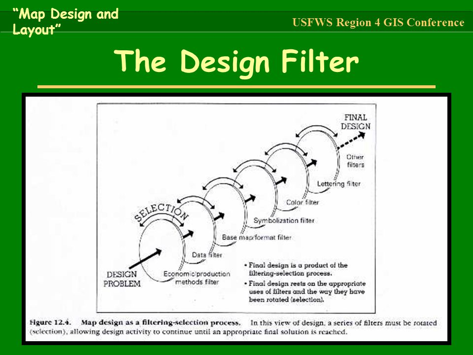 The Design Filter Map Design and Layout