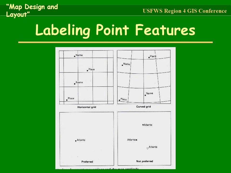 Labeling Point Features