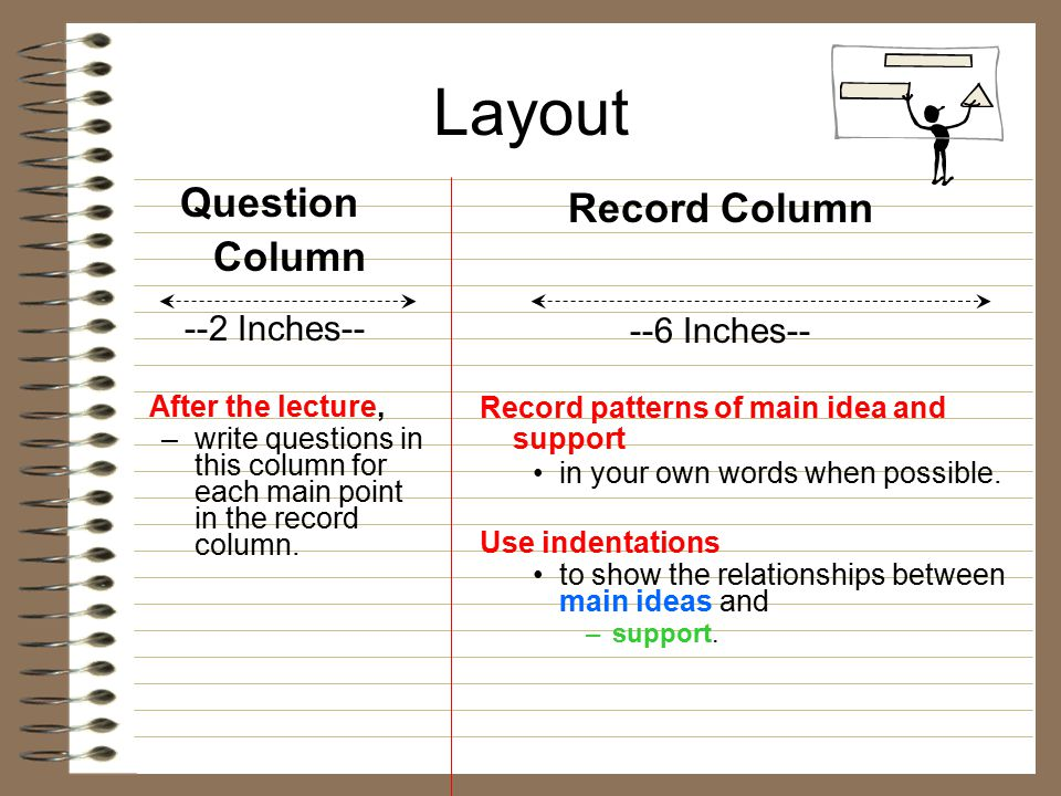 Layout Question Column Record Column --2 Inches-- --6 Inches--