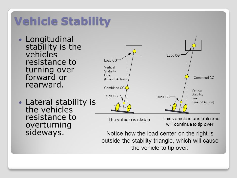 Vehicle Stability Longitudinal stability is the vehicles resistance to turning over forward or rearward.