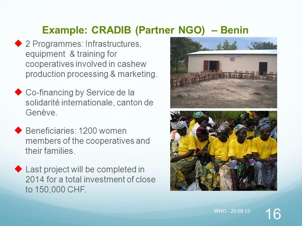 Example: CRADIB (Partner NGO) – Benin