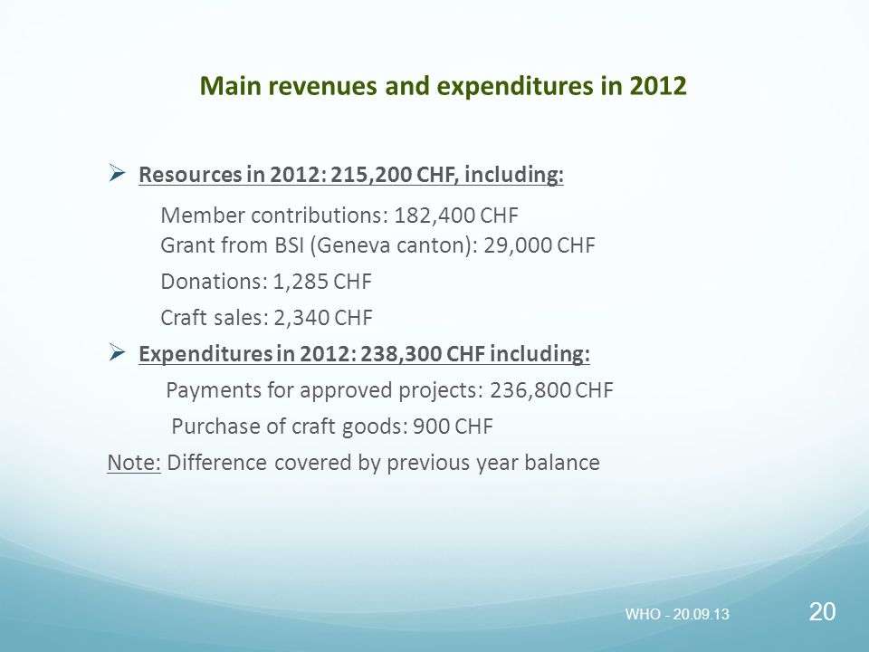 Main revenues and expenditures in 2012
