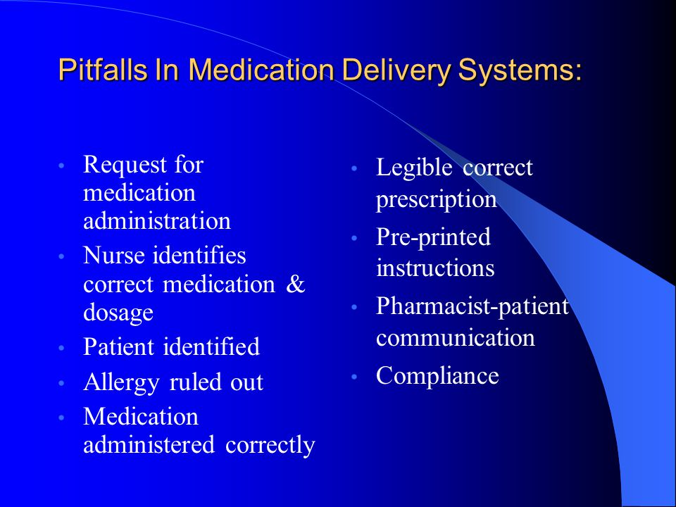 Pitfalls In Medication Delivery Systems: