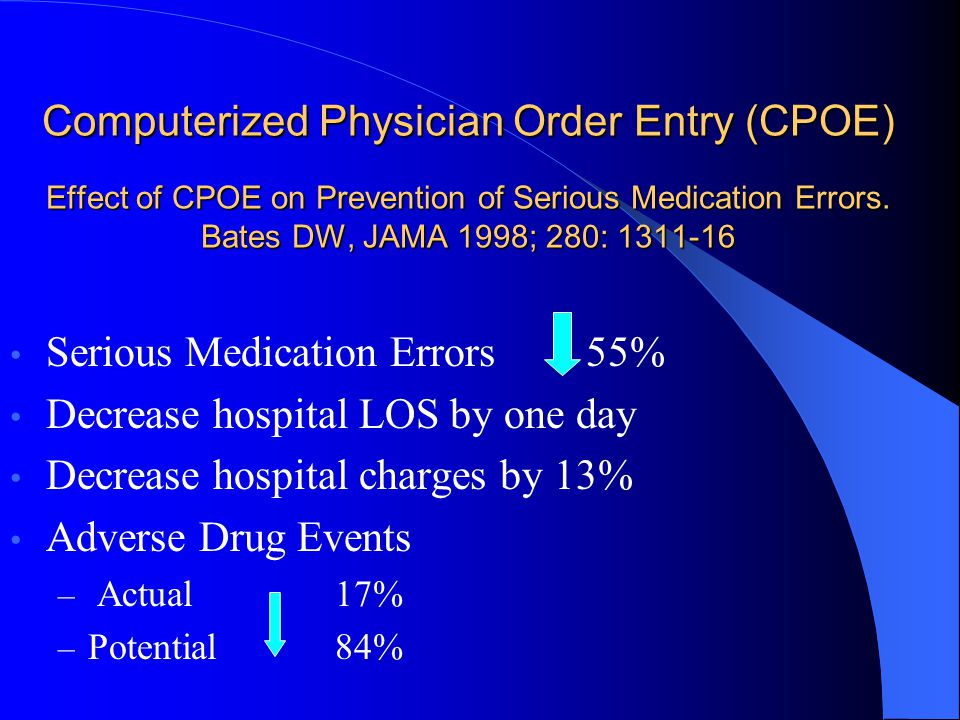 Serious Medication Errors 55% Decrease hospital LOS by one day