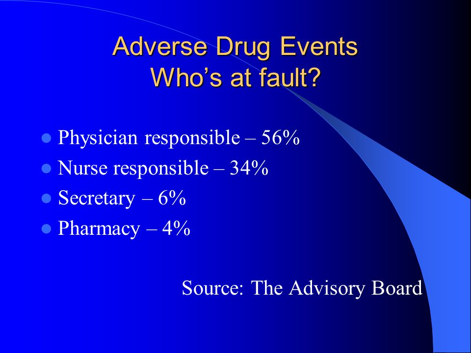 Adverse Drug Events Who's at fault