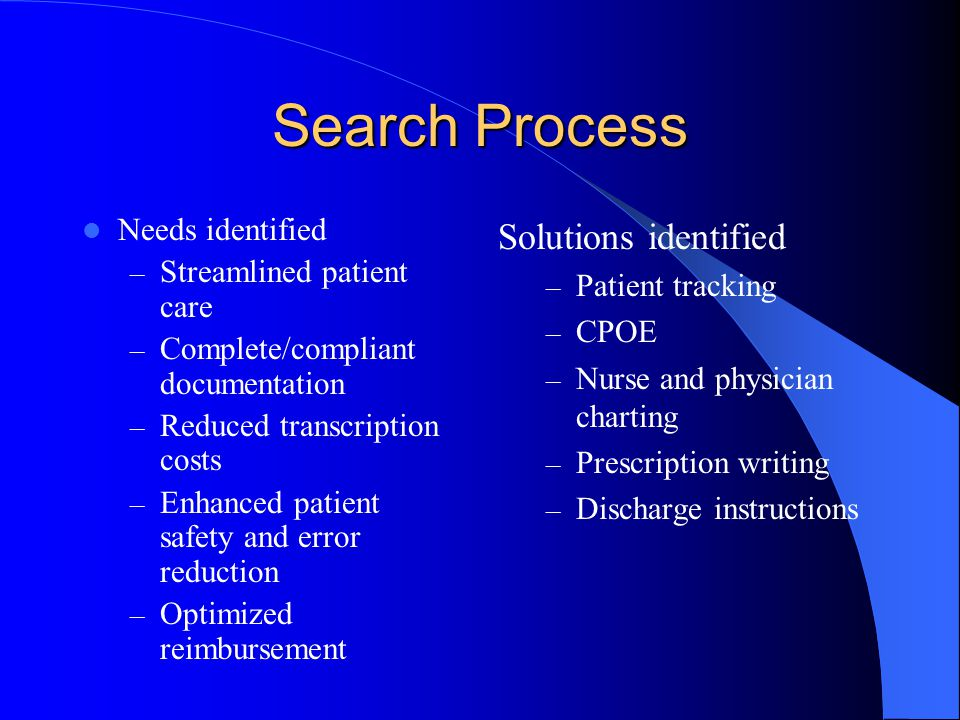 Search Process Solutions identified Needs identified