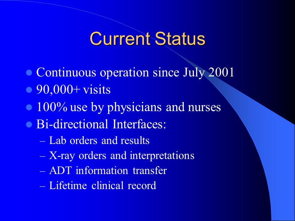 Current Status Continuous operation since July 2001 90,000+ visits