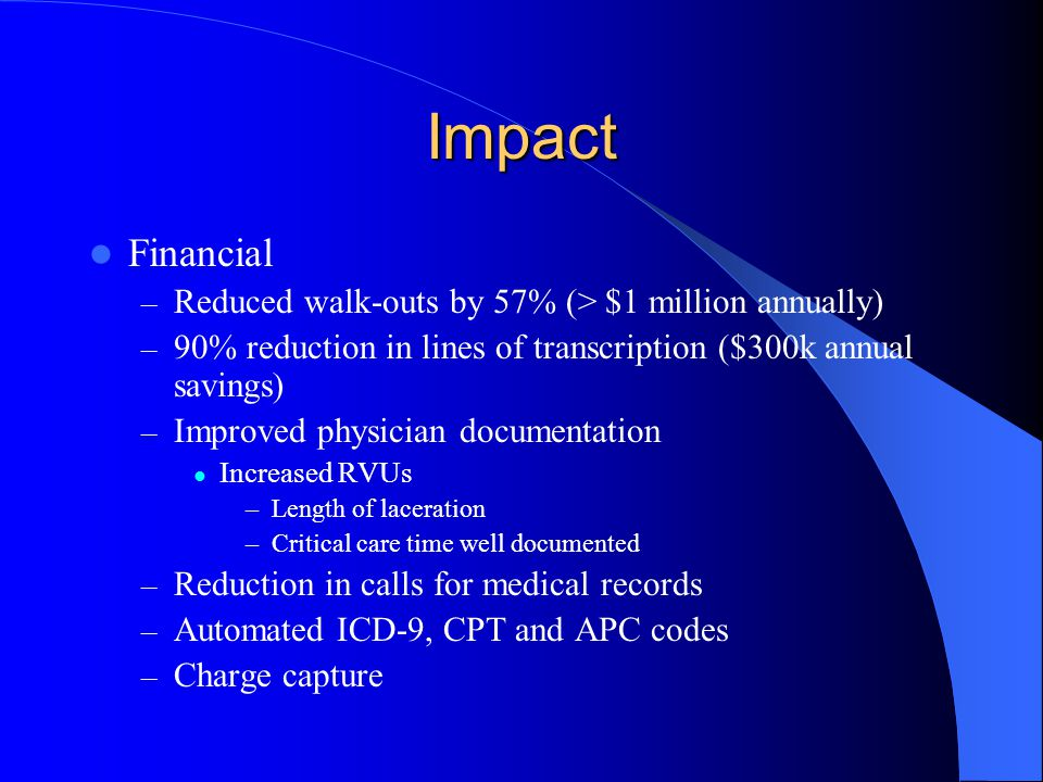 Impact Financial Reduced walk-outs by 57% (> $1 million annually)
