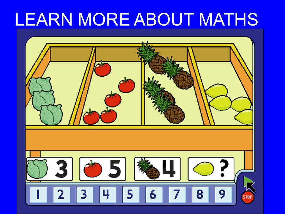 LEARN MORE ABOUT MATHS Learn More about Maths(LaraMera)