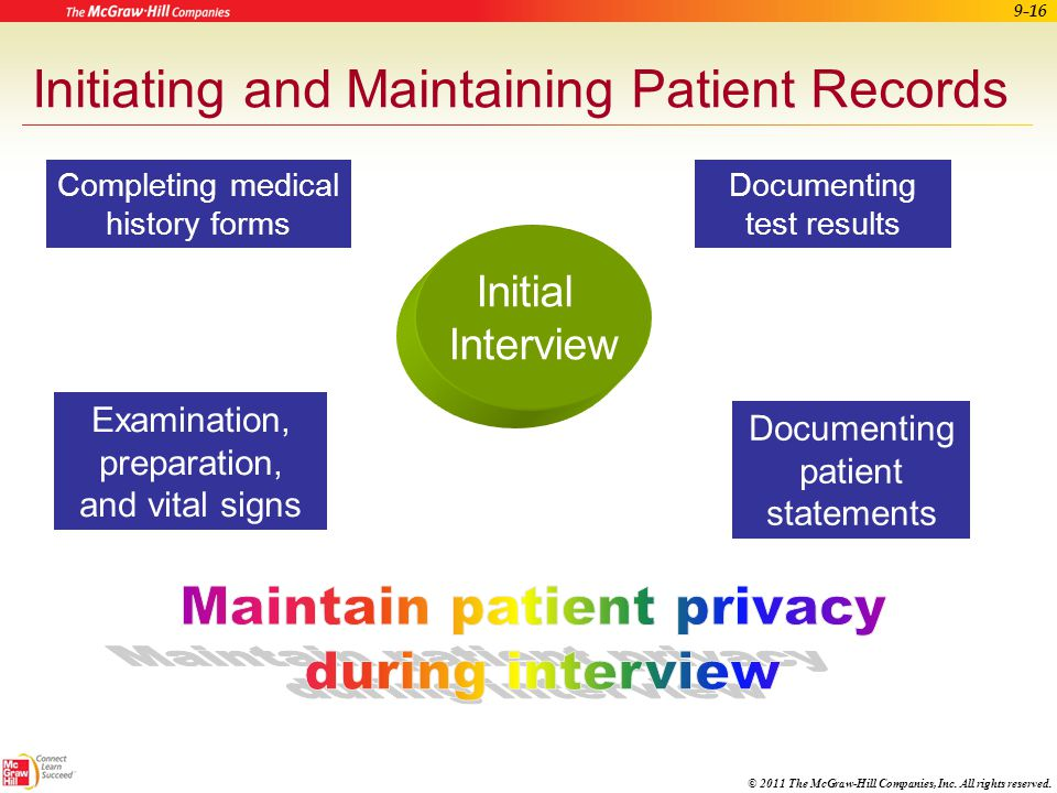 Initiating and Maintaining Patient Records