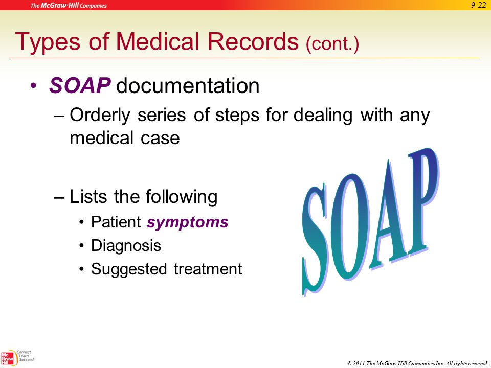 Types of Medical Records (cont.)