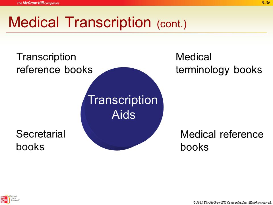 Medical Transcription (cont.)