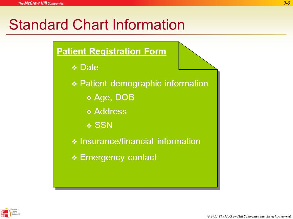 Standard Chart Information