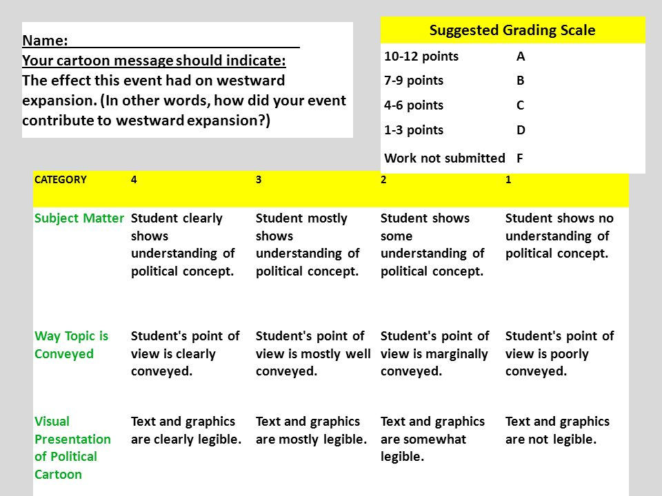 Suggested Grading Scale