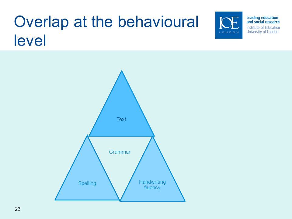 Overlap at the behavioural level