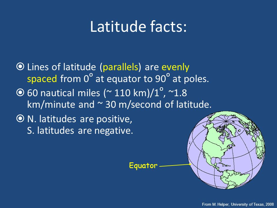 Latitude facts: Lines of latitude (parallels) are evenly spaced from 0o at equator to 90o at poles.