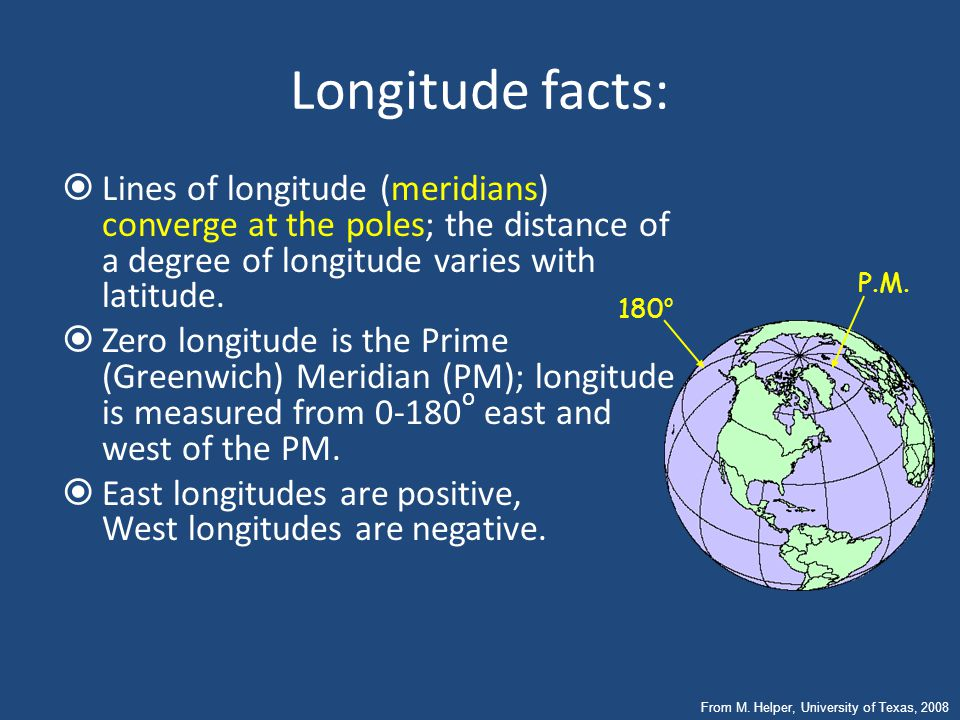 Longitude facts: Lines of longitude (meridians) converge at the poles; the distance of a degree of longitude varies with latitude.
