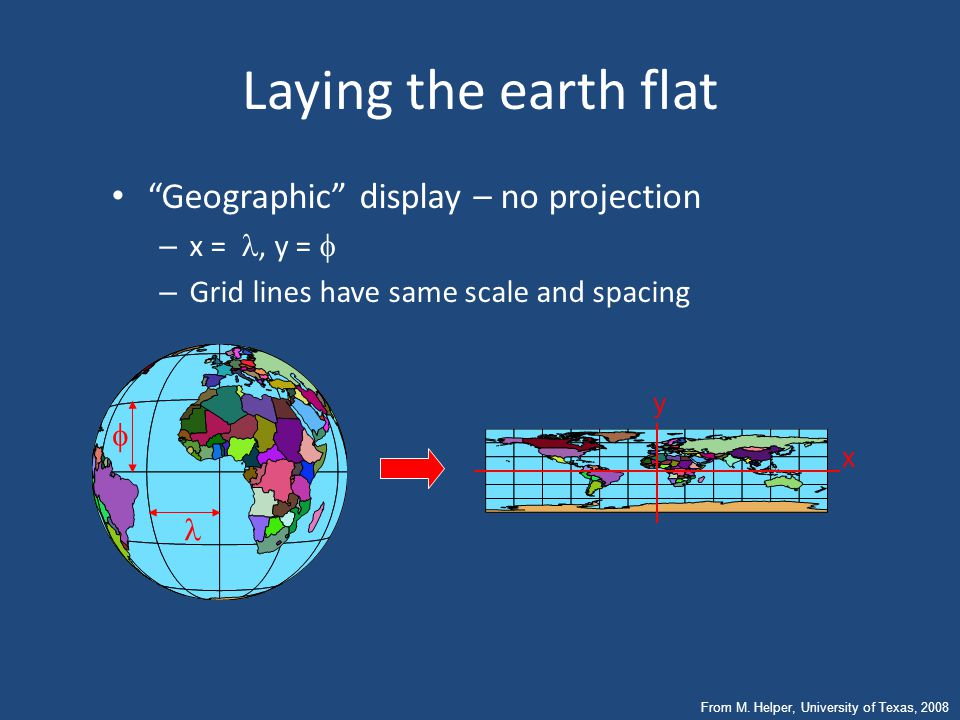 Laying the earth flat Geographic display – no projection