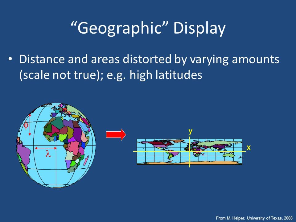 Geographic Display Distance and areas distorted by varying amounts (scale not true); e.g. high latitudes.