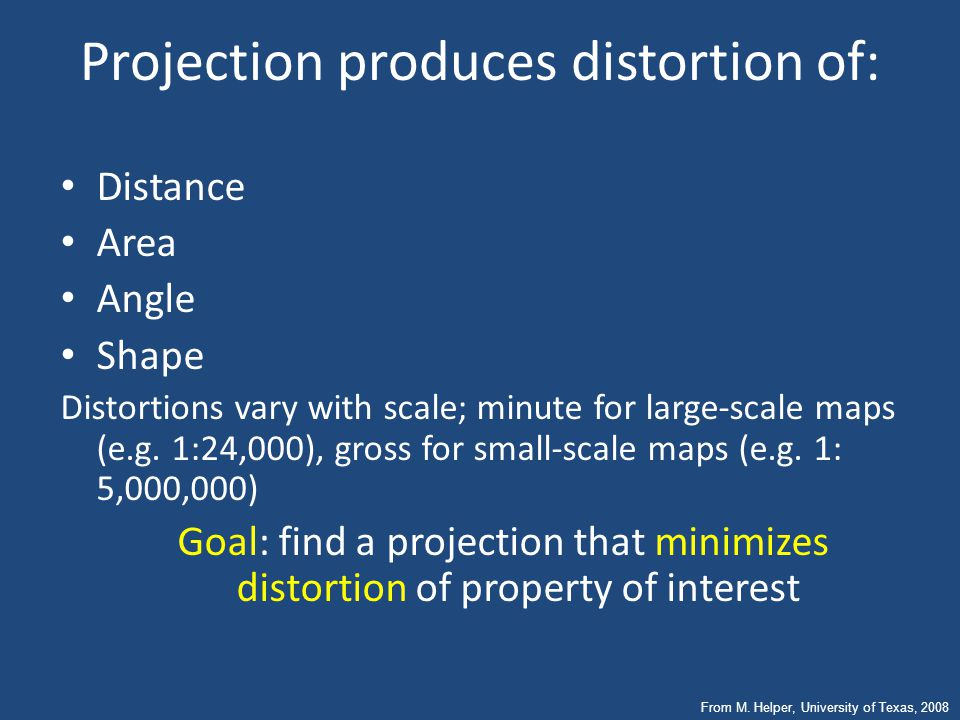 Projection produces distortion of: