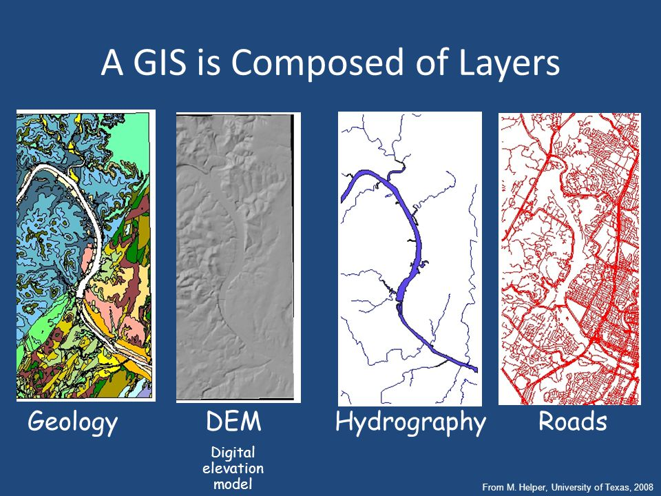 A GIS is Composed of Layers