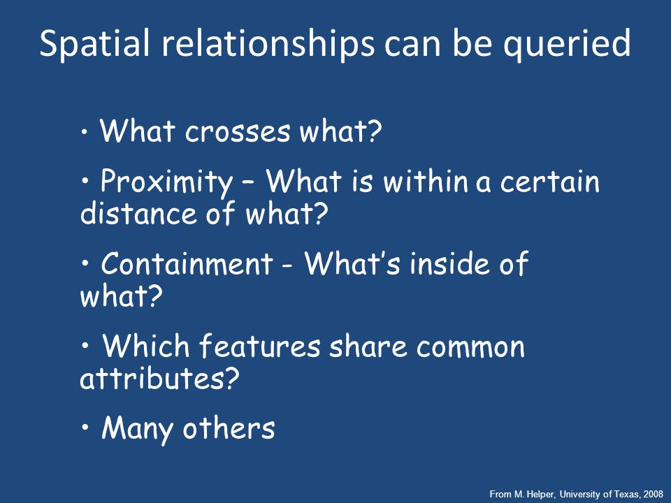 Spatial relationships can be queried