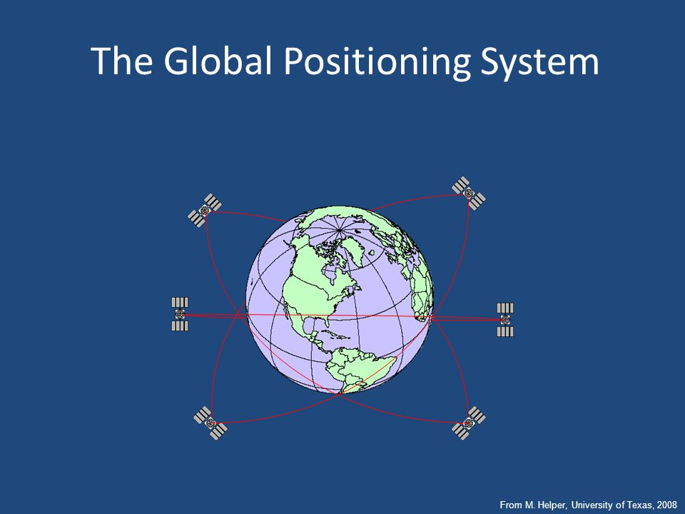The Global Positioning System