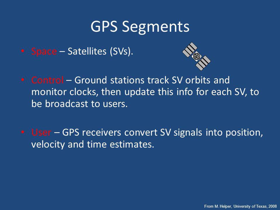 GPS Segments Space – Satellites (SVs).