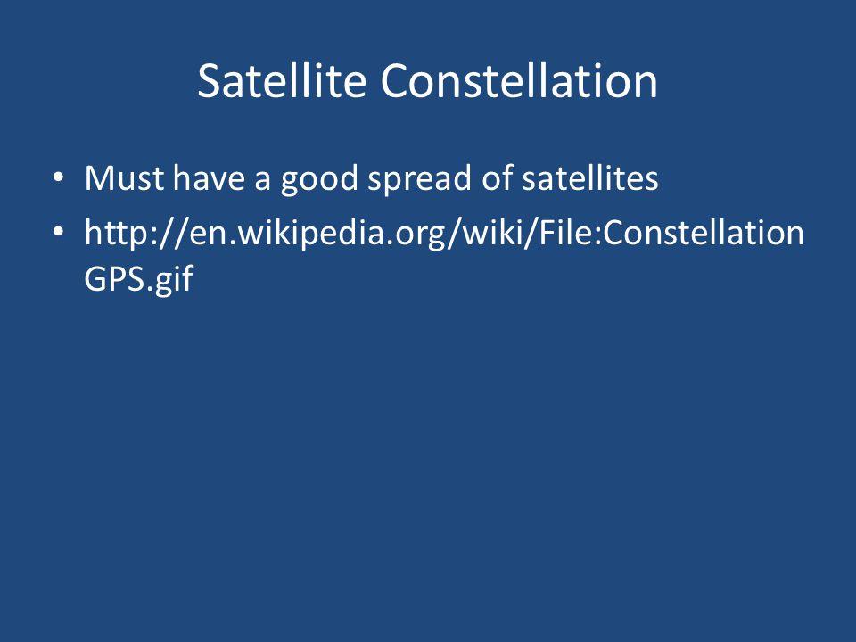 Satellite Constellation