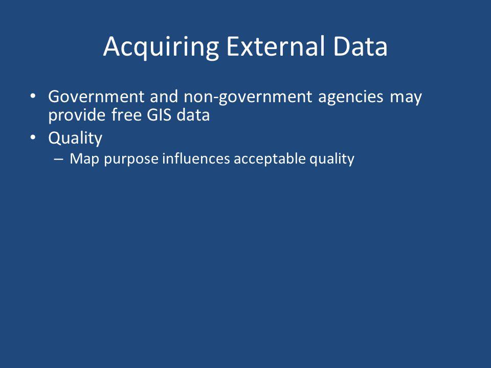 Acquiring External Data
