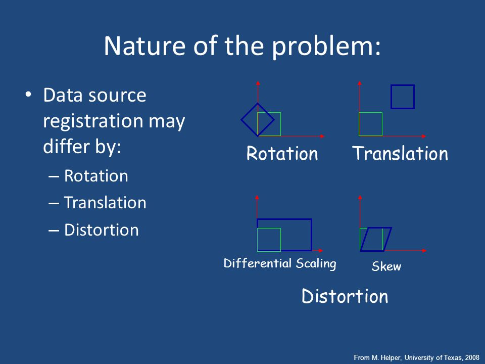 Nature of the problem: Data source registration may differ by: