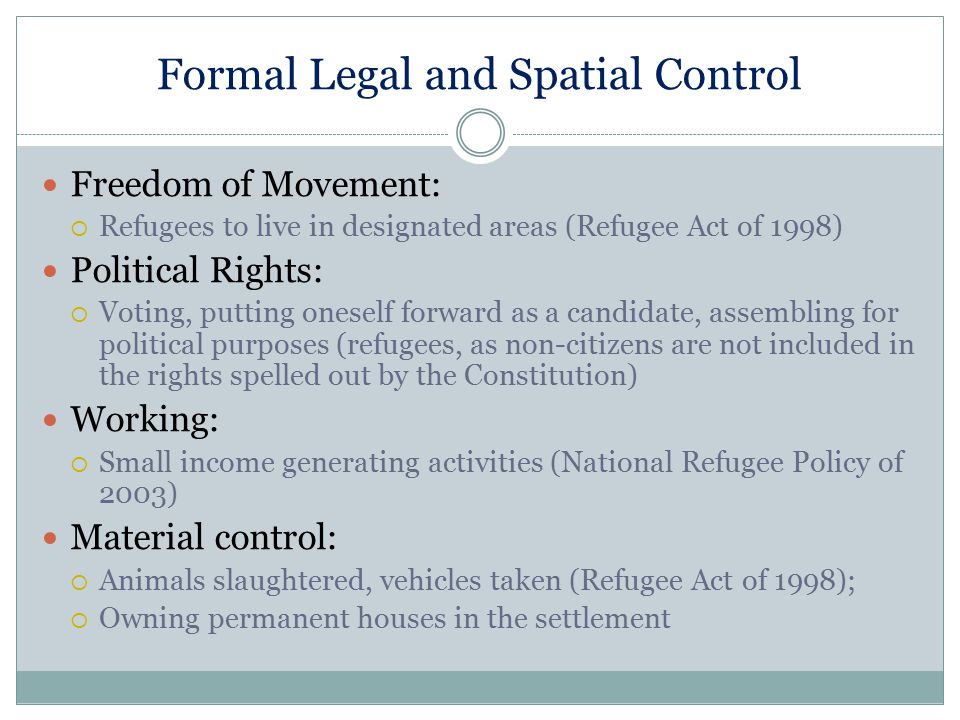 Formal Legal and Spatial Control