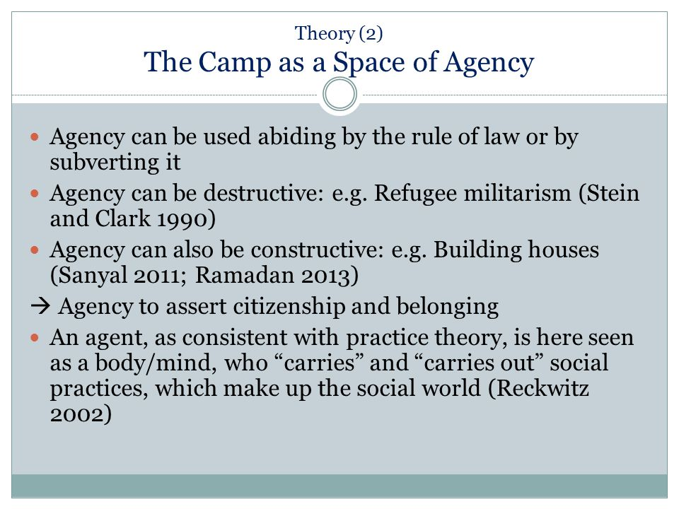 Theory (2) The Camp as a Space of Agency