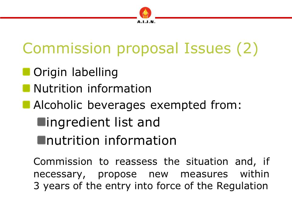 Commission proposal Issues (2)