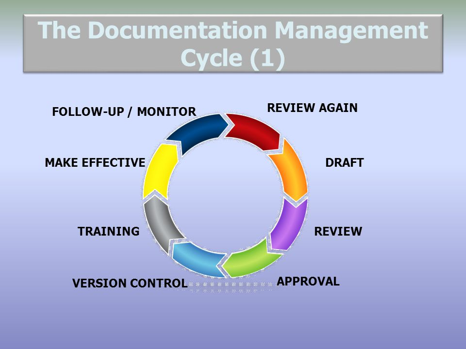 The Documentation Management Cycle (1)
